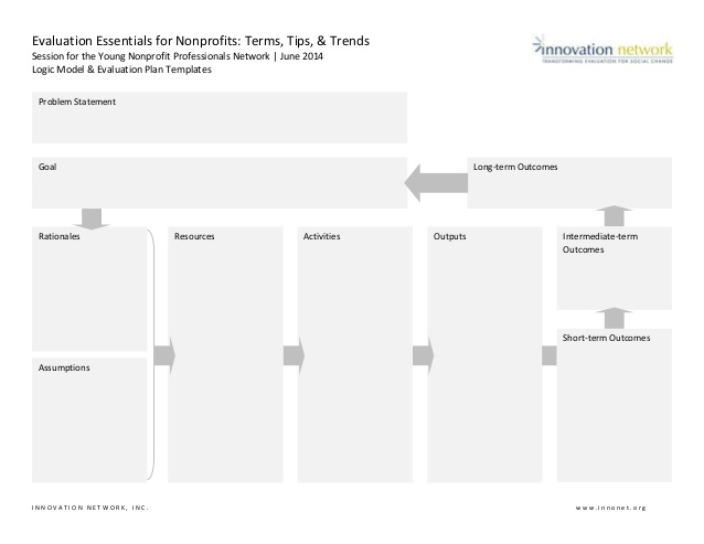 logic-model-evaluation-plan-templates-1-638